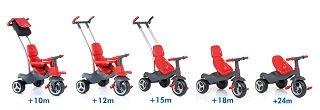 Comprar triciclos al mejor precio